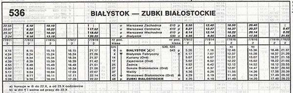Rozkład jazdy pociągów Białystok – Zubki B. 1989 r